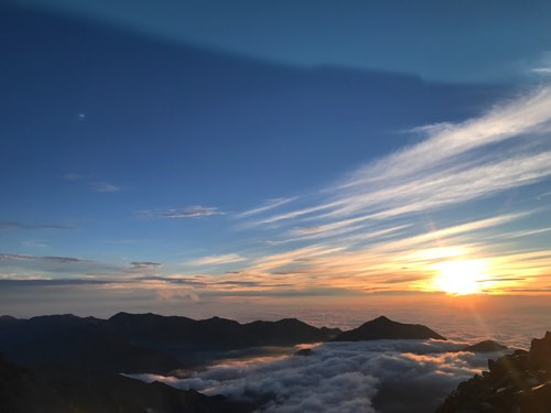 奥穂高岳 山頂